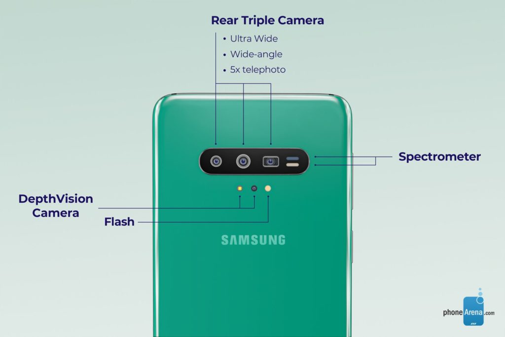 Bocoran desain bagian belakang Samsung Galaxy S11